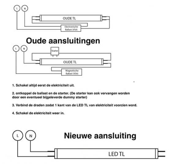Led tube 1500mm 21 watt 4000 kelvin