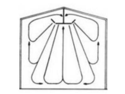 Gewächshaus-nivolator, PVE-7, V-9-Blätter