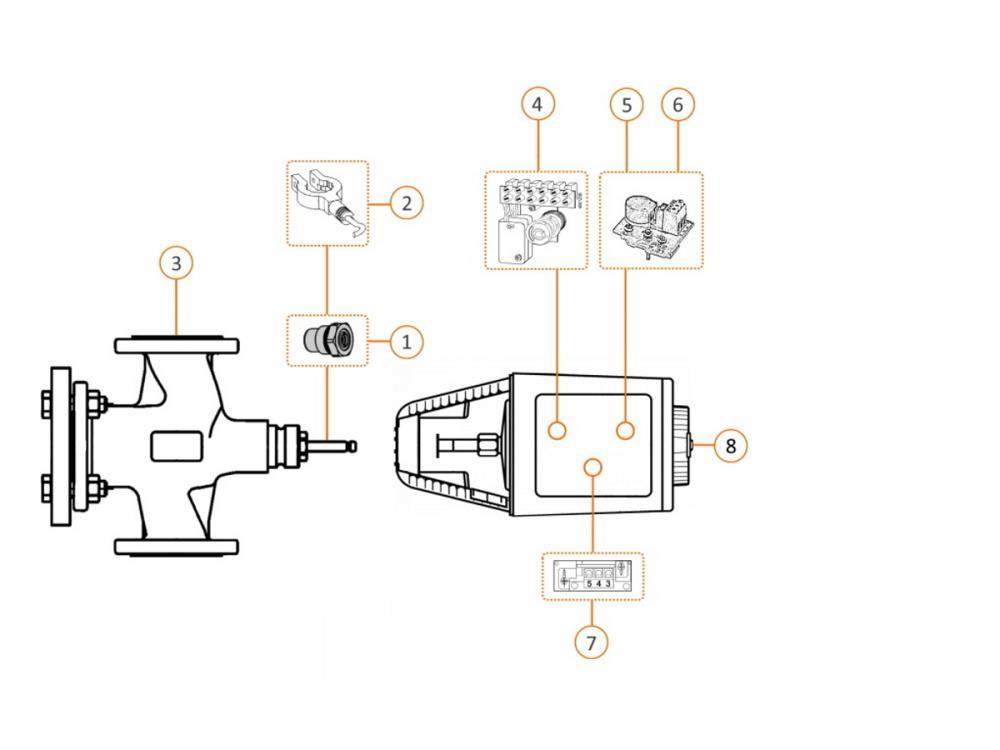 Siemens ASC9.3 Hilfsschalter-Paar für SKB/ C/ D32../82..