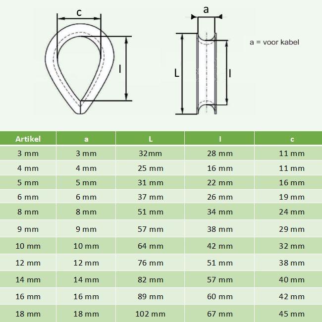 Kauschen galvanisiert 8 mm / 100 stück