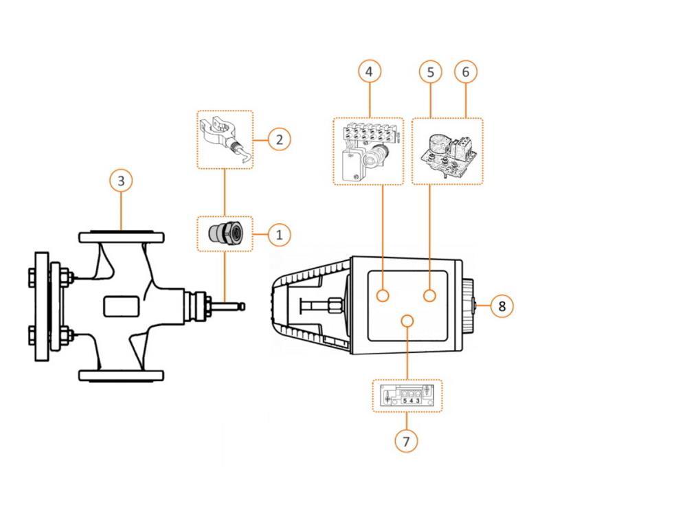 Siemens Acvatix ASZ6.6 Stösselheizung für Einsatz bei Medien