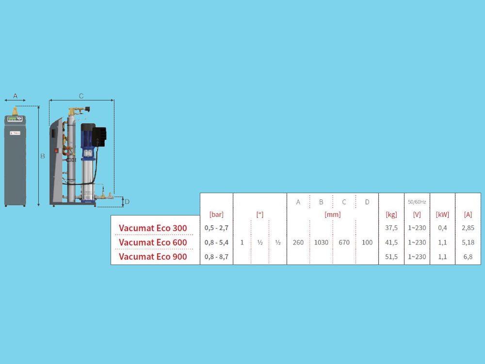 Flamco Vacumat Eco  Entgasungsautomat 600