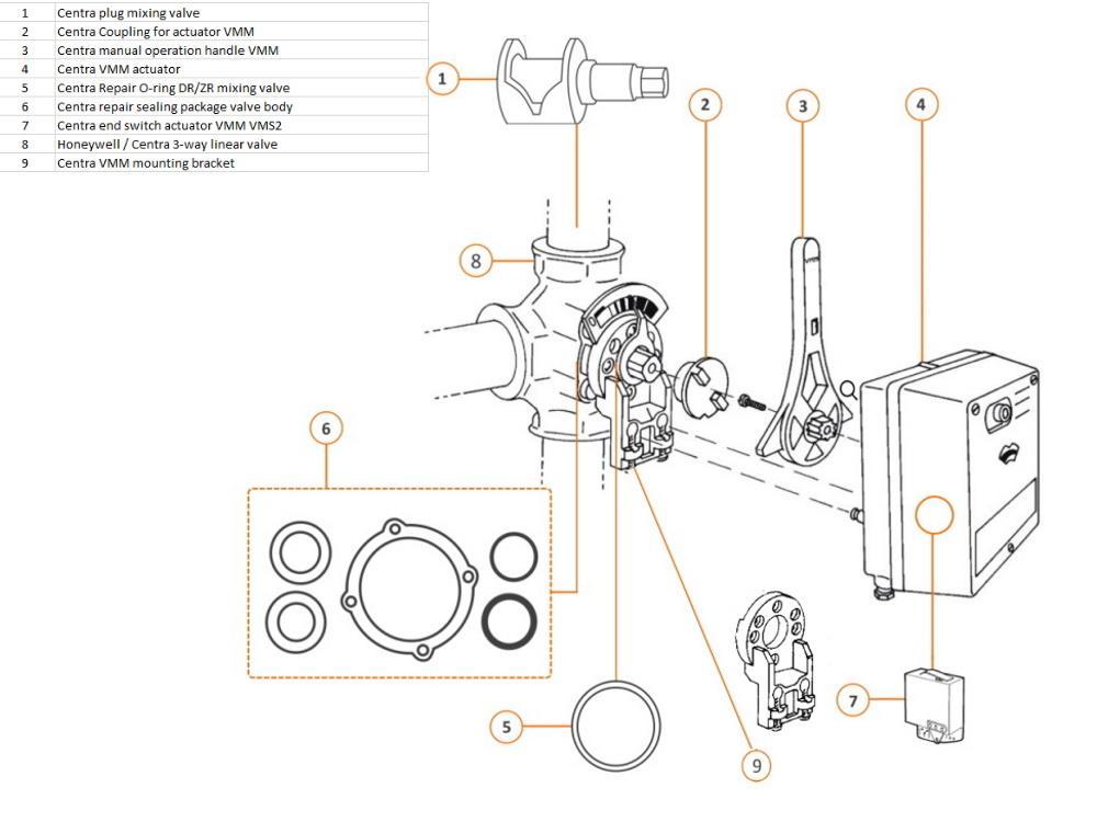 Centra Servomotor VMM 230 Volt Drehmoment: 40nm