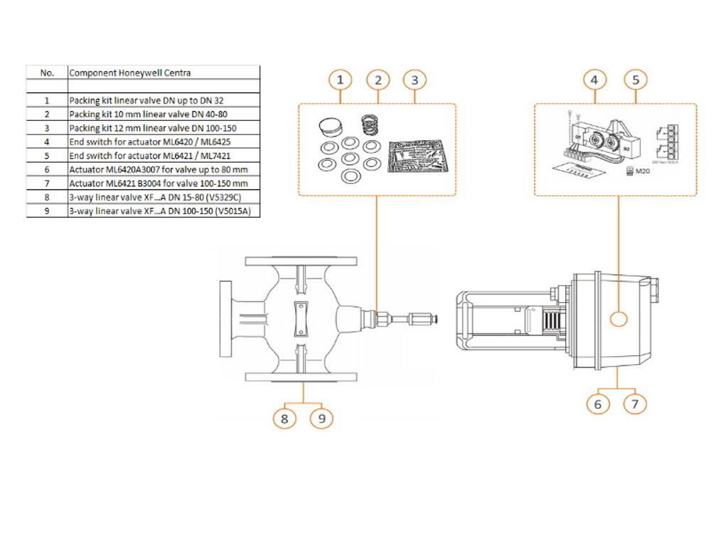 Honeywell Dreiwege-Mischventil V5015A Grösse: DN 125