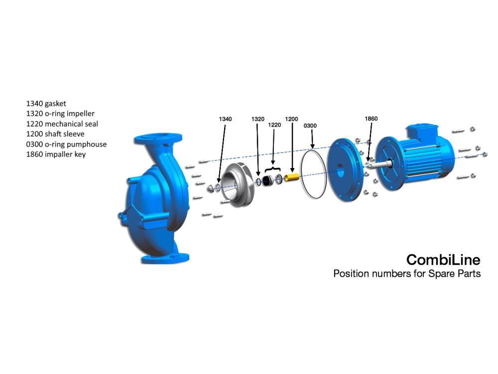 Johnson Inline-Kreiselpumpe CombiLine CL 40C-125 0,25kw