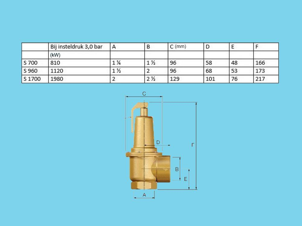Flamco Prescor S Sicherheitsventil 3 Bar S960 1.1/2