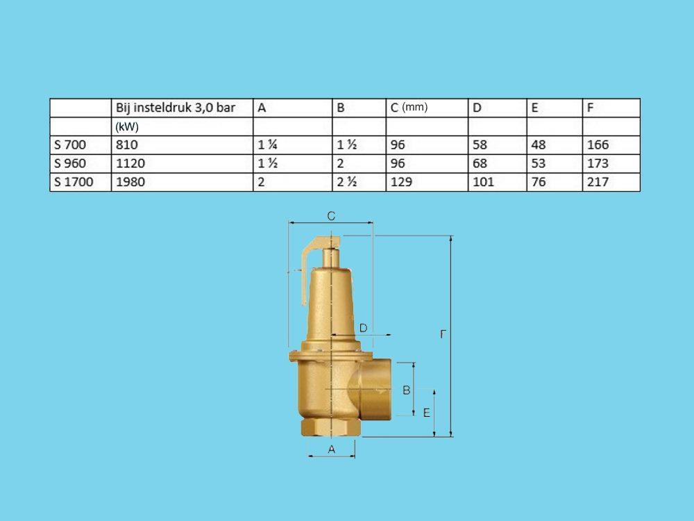 Flamco Prescor S Sicherheitsventil 3 Bar S1700 2