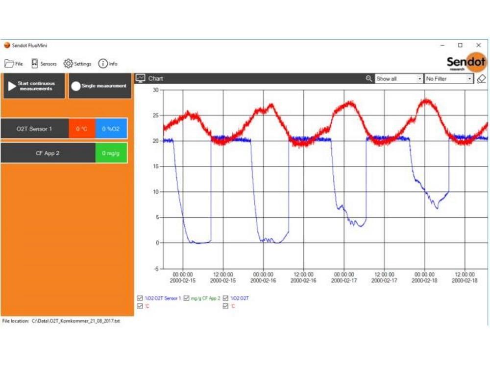 FluoMini Pro Photosynthese-Effizienz (Eff%) + PAR-Sensor